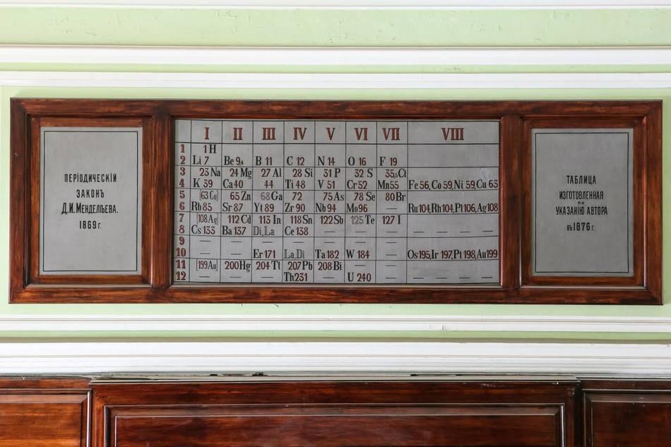 Старейшая таблица Менделеева находится в России, а не в Шотландии, как считалось ранее